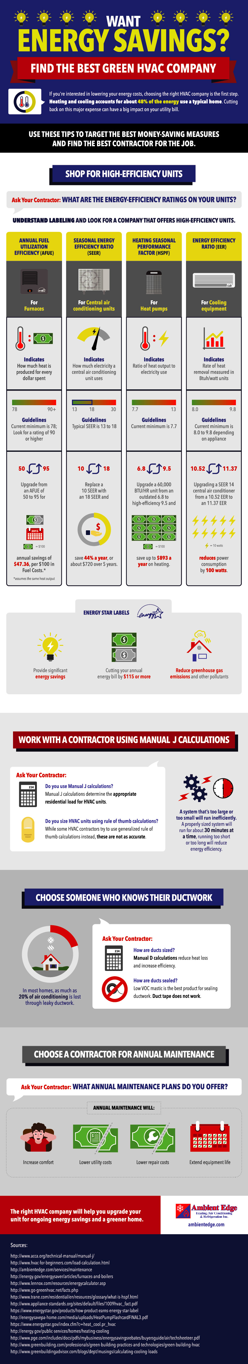energy savings and Green HVAC contractor infographic